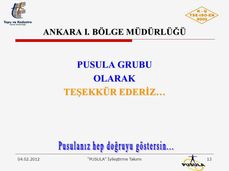 "04.02.2012""PUSULA"