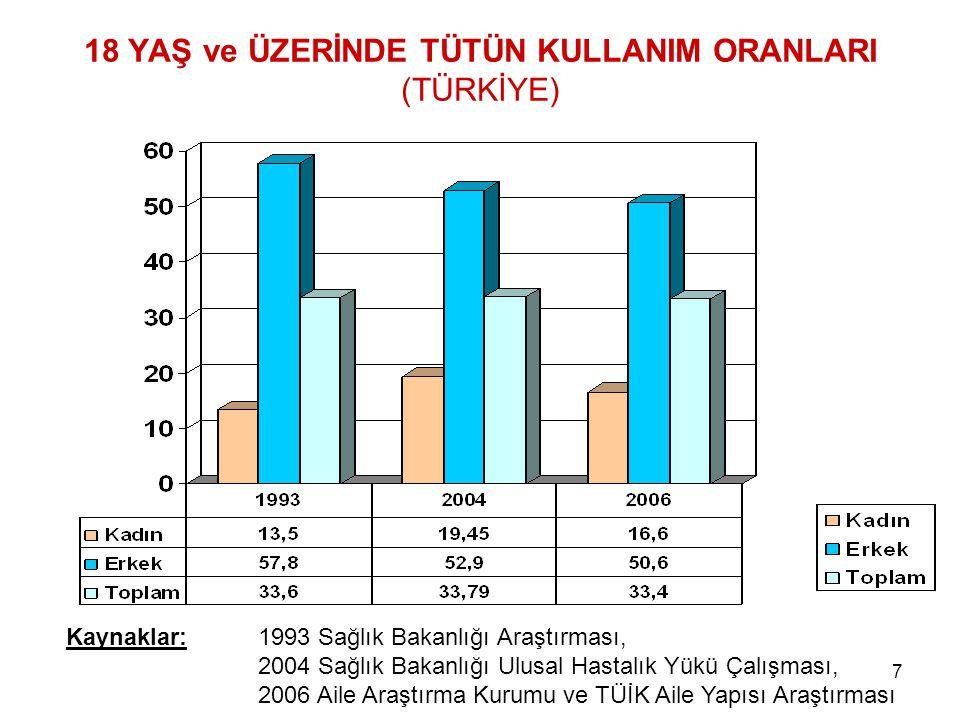 38 2008-2012 Eylem Planı B.1.