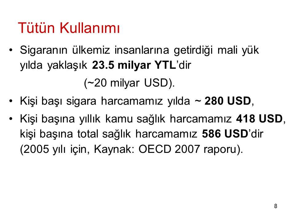 9 TÜRKİYEDE TÜTÜN KULLANIMI (BİN TON) Türkiye'de yabancı sigara fabrikalarının kurulması Amerikan Sigaralarının İthalatı ve Satışı 4207 Sayılı Yasanın yürürlüğe girmesi Kaynak: Tekel ve TAPDK, 2006 Verileri