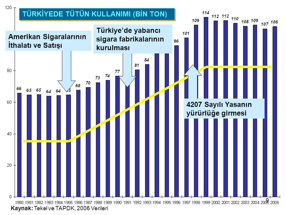 40 2008-2012 Eylem Planı B.3.