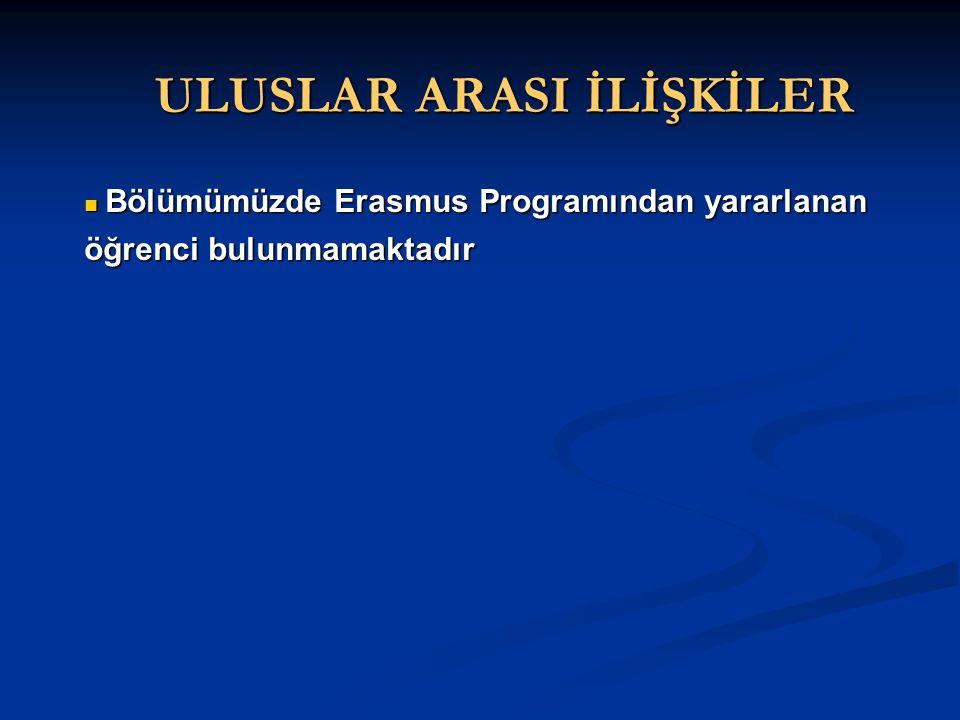 ULUSLAR ARASI İLİŞKİLER Bölümümüzde Erasmus Programından yararlanan öğrenci bulunmamaktadır Bölümümüzde Erasmus Programından yararlanan öğrenci bulunmamaktadır