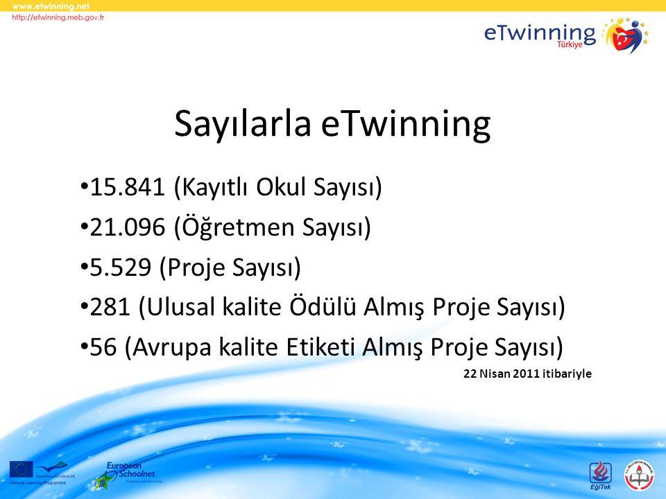Sayılarla eTwinning 15.841 (Kayıtlı Okul Sayısı) 21.096 (Öğretmen Sayısı) 5.529 (Proje Sayısı) 281 (Ulusal kalite Ödülü Almış Proje Sayısı) 56 (Avrupa