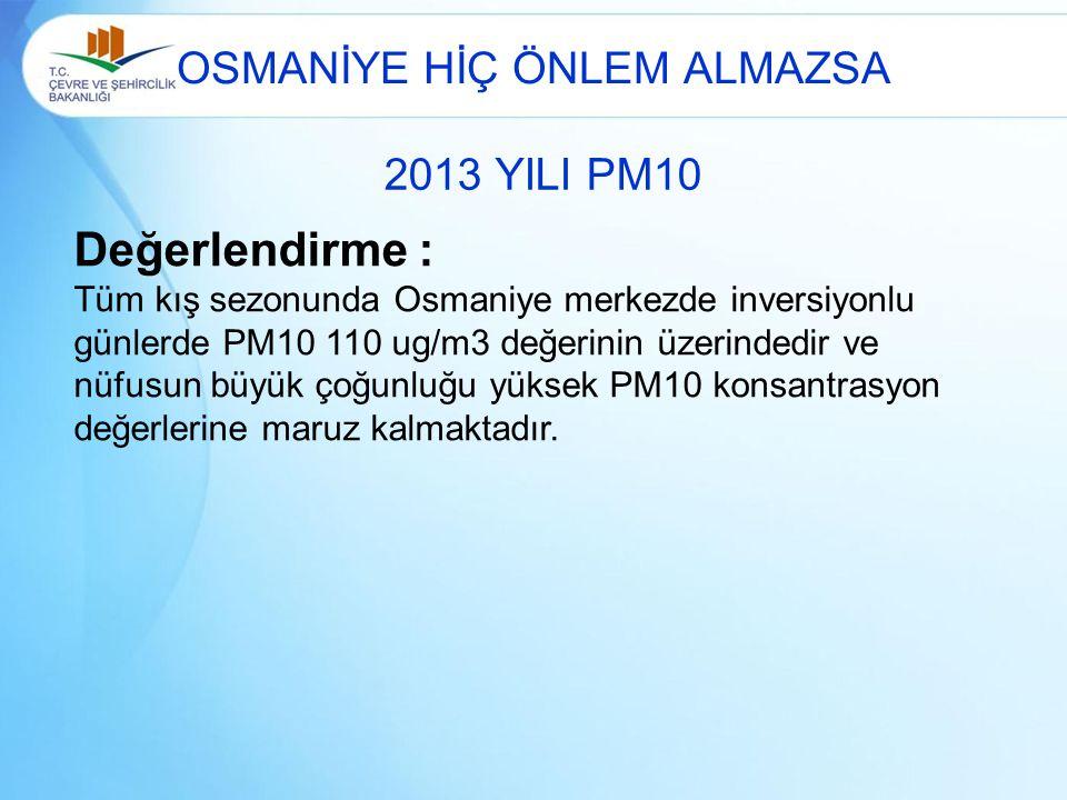 OSMANİYE HİÇ ÖNLEM ALMAZSA 2013 YILI PM10 Değerlendirme : Tüm kış sezonunda Osmaniye merkezde inversiyonlu günlerde PM10 110 ug/m3 değerinin üzerindedir ve nüfusun büyük çoğunluğu yüksek PM10 konsantrasyon değerlerine maruz kalmaktadır.