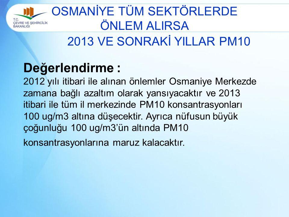 OSMANİYE TÜM SEKTÖRLERDE ÖNLEM ALIRSA 2013 VE SONRAKİ YILLAR PM10 Değerlendirme : 2012 yılı itibari ile alınan önlemler Osmaniye Merkezde zamana bağlı azaltım olarak yansıyacaktır ve 2013 itibari ile tüm il merkezinde PM10 konsantrasyonları 100 ug/m3 altına düşecektir.