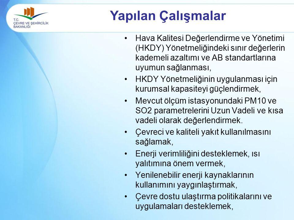 Yapılan Çalışmalar Hava Kalitesi Değerlendirme ve Yönetimi (HKDY) Yönetmeliğindeki sınır değerlerin kademeli azaltımı ve AB standartlarına uyumun sağl