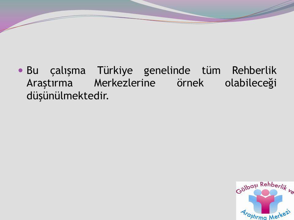 Bu çalışma Türkiye genelinde tüm Rehberlik Araştırma Merkezlerine örnek olabileceği düşünülmektedir. 48