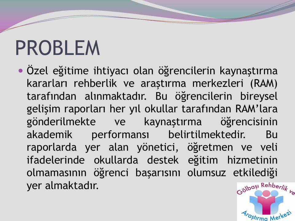PROBLEM Özel eğitime ihtiyacı olan öğrencilerin kaynaştırma kararları rehberlik ve araştırma merkezleri (RAM) tarafından alınmaktadır. Bu öğrencilerin