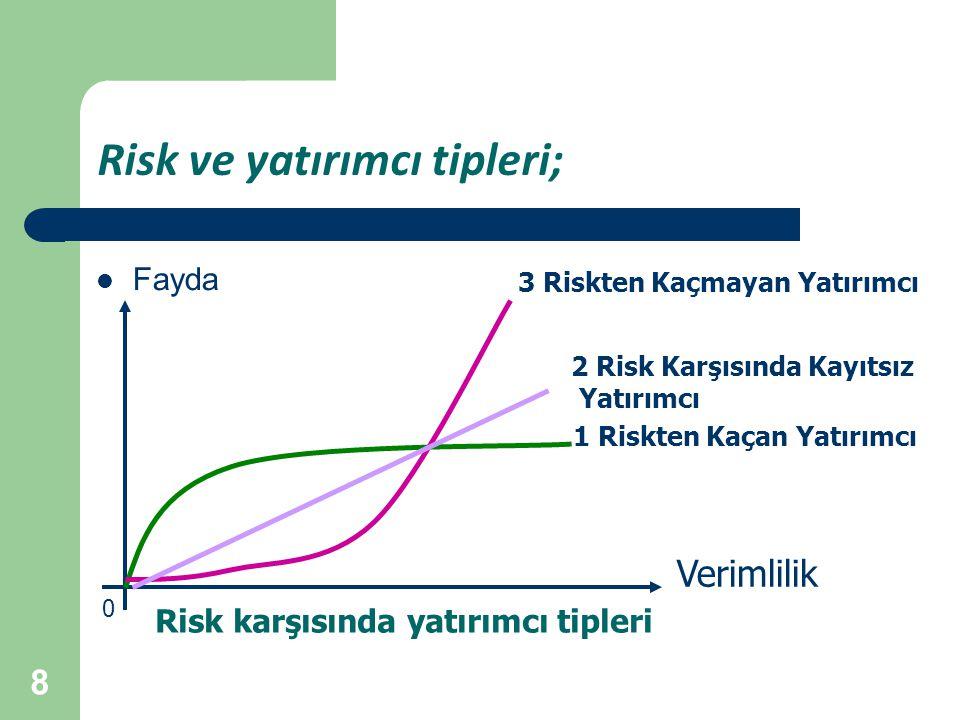 39 PORTF Ö Y Y Ö NETİM S Ü RECİ Portföy Yönetimi Sistemi,dinamik bir sistem olup 5 aşamada oluşmaktadır.