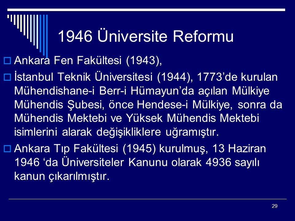 29 1946 Üniversite Reformu  Ankara Fen Fakültesi (1943),  İstanbul Teknik Üniversitesi (1944), 1773'de kurulan Mühendishane-i Berr-i Hümayun'da açılan Mülkiye Mühendis Şubesi, önce Hendese-i Mülkiye, sonra da Mühendis Mektebi ve Yüksek Mühendis Mektebi isimlerini alarak değişikliklere uğramıştır.