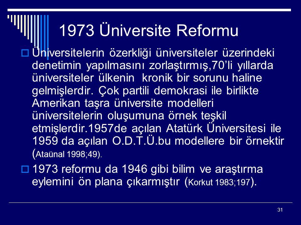 31 1973 Üniversite Reformu  Üniversitelerin özerkliği üniversiteler üzerindeki denetimin yapılmasını zorlaştırmış,70'li yıllarda üniversiteler ülkenin kronik bir sorunu haline gelmişlerdir.