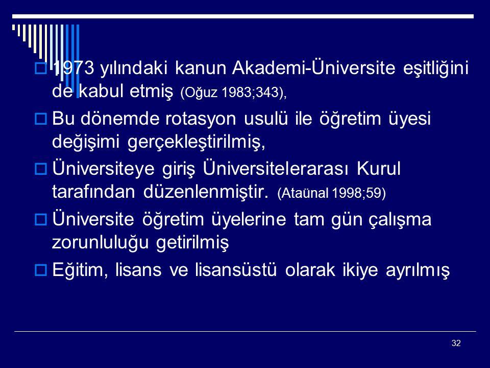 32  1973 yılındaki kanun Akademi-Üniversite eşitliğini de kabul etmiş (Oğuz 1983;343),  Bu dönemde rotasyon usulü ile öğretim üyesi değişimi gerçekleştirilmiş,  Üniversiteye giriş Üniversitelerarası Kurul tarafından düzenlenmiştir.