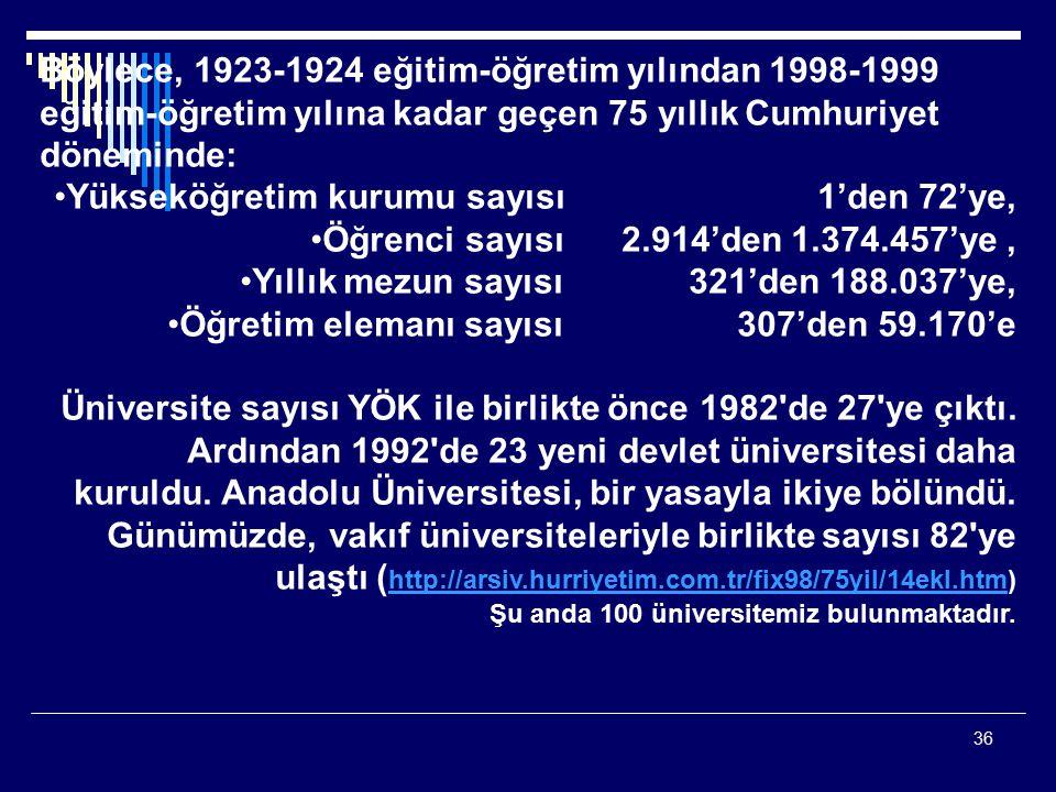 36 Böylece, 1923-1924 eğitim-öğretim yılından 1998-1999 eğitim-öğretim yılına kadar geçen 75 yıllık Cumhuriyet döneminde: Yükseköğretim kurumu sayısı