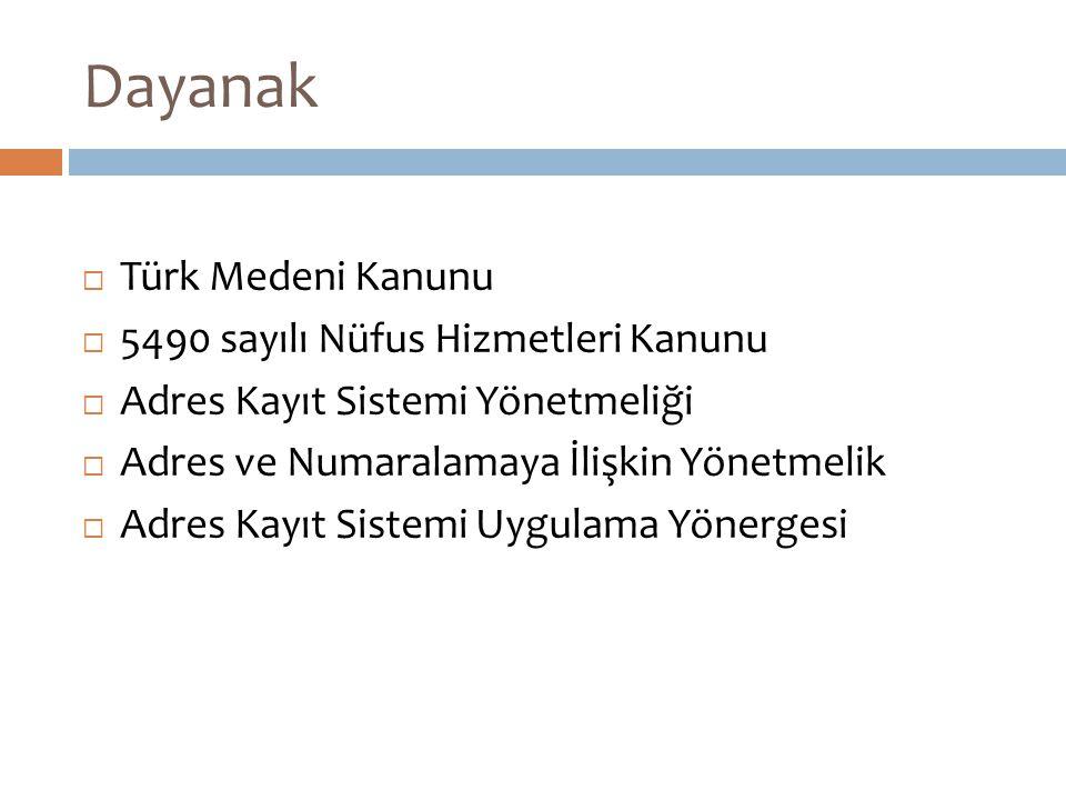 Dayanak  Türk Medeni Kanunu  5490 sayılı Nüfus Hizmetleri Kanunu  Adres Kayıt Sistemi Yönetmeliği  Adres ve Numaralamaya İlişkin Yönetmelik  Adres Kayıt Sistemi Uygulama Yönergesi
