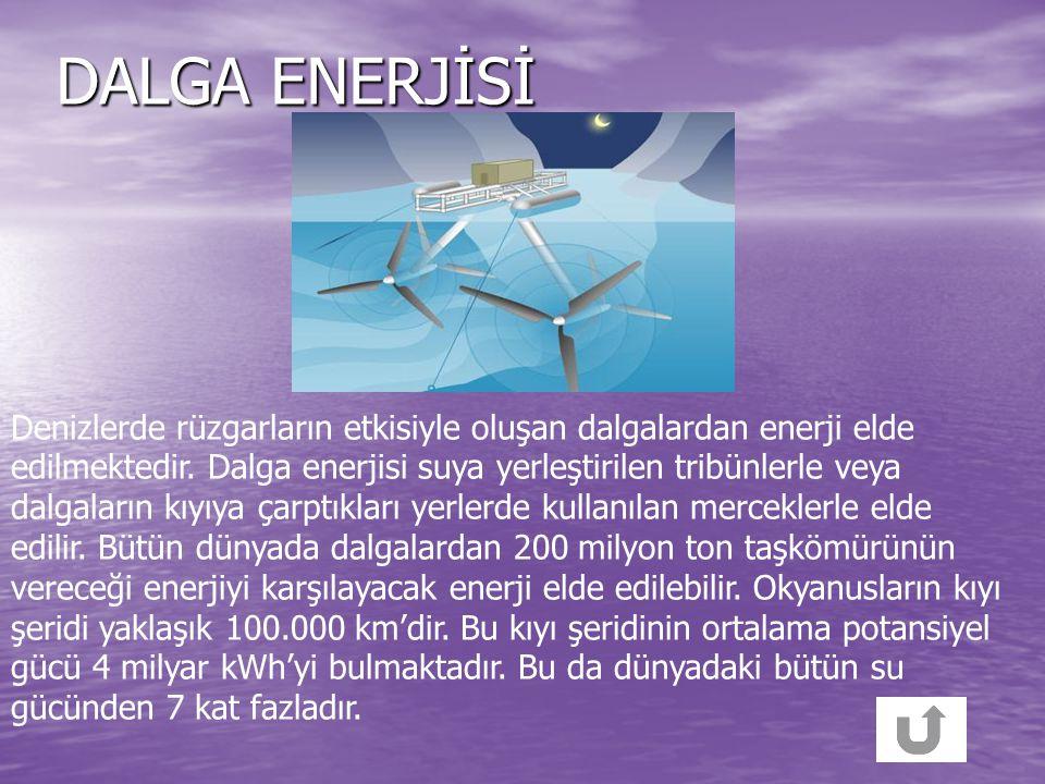 Biokütle (Bitki ve hayvan atıkları) Enerjisi: Bitki ve hayvan atıklarından yararlanılarak elde edilen enerjiye biokütle enerjisi denir. Örneğin çiftli