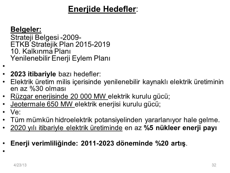 Enerjide Hedefler: Belgeler: Strateji Belgesi -2009- ETKB Stratejik Plan 2015-2019 10. Kalkınma Planı Yenilenebilir Enerji Eylem Planı 2023 itibariyle