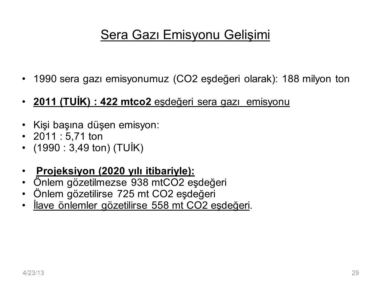 Sera Gazı Emisyonu Gelişimi 1990 sera gazı emisyonumuz (CO2 eşdeğeri olarak): 188 milyon ton 2011 (TUİK) : 422 mtco2 eşdeğeri sera gazı emisyonu Kişi başına düşen emisyon: 2011 : 5,71 ton (1990 : 3,49 ton) (TUİK) Projeksiyon (2020 yılı itibariyle): Önlem gözetilmezse 938 mtCO2 eşdeğeri Önlem gözetilirse 725 mt CO2 eşdeğeri İlave önlemler gözetilirse 558 mt CO2 eşdeğeri.