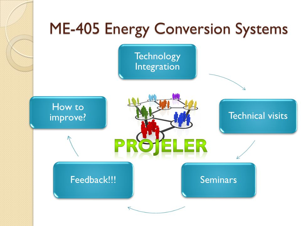 ME-405 Energy Conversion Systems Technology Integration Technical visitsSeminars Feedback!!.