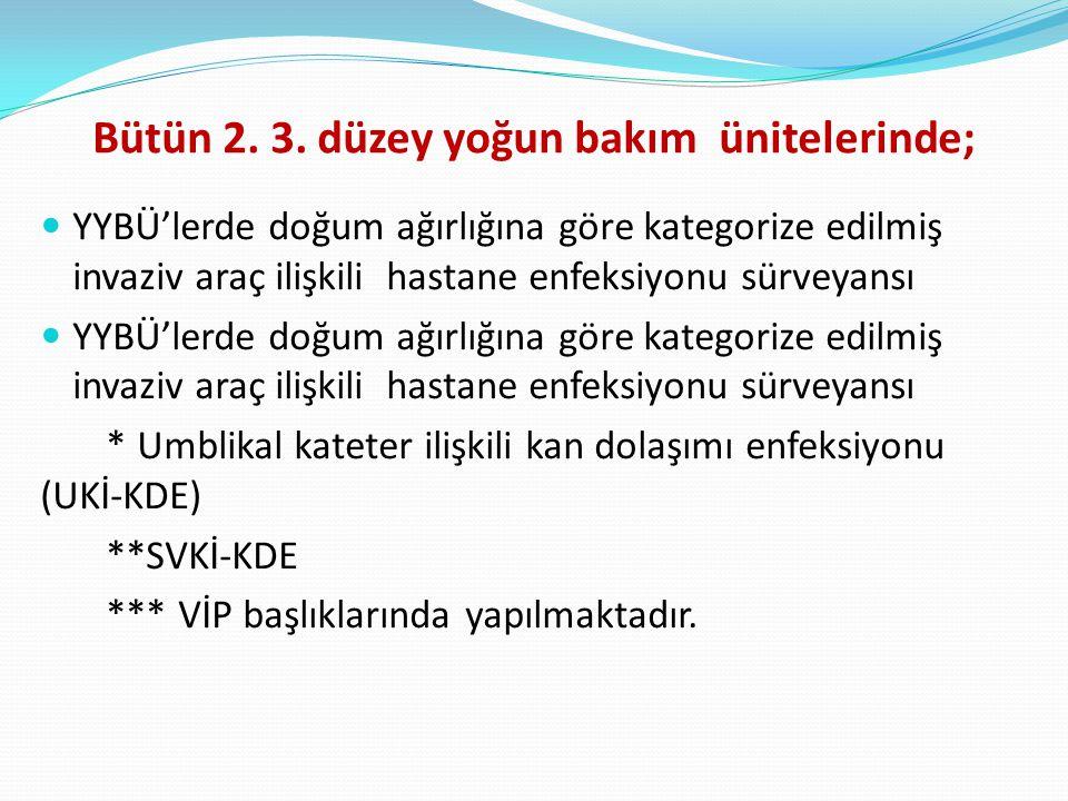 KAYNAKLAR Türkiye Hastane Enfeksiyonları Sürveyans Rehberi Sağlıkta Hizmet Kalite Standartları DSÖ Gözlemciler İçin Rehber