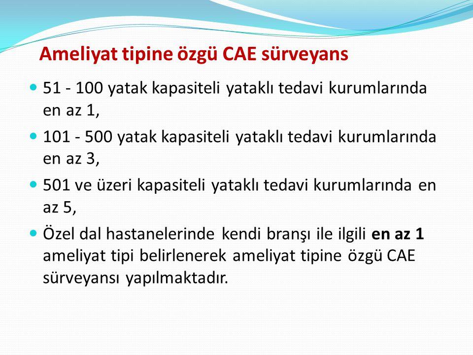 Ameliyat tipine özgü CAE sürveyans 51 - 100 yatak kapasiteli yataklı tedavi kurumlarında en az 1, 101 - 500 yatak kapasiteli yataklı tedavi kurumların