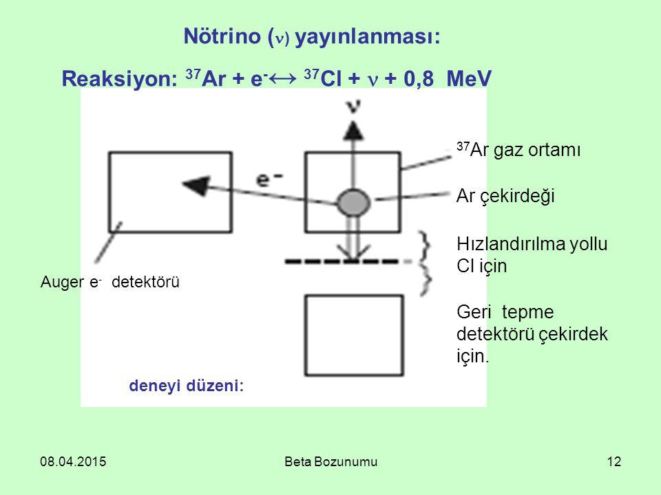 08.04.2015Beta Bozunumu12 Auger e - detektörü 37 Ar gaz ortamı Ar çekirdeği Hızlandırılma yollu Cl için Geri tepme detektörü çekirdek için. Nötrino (