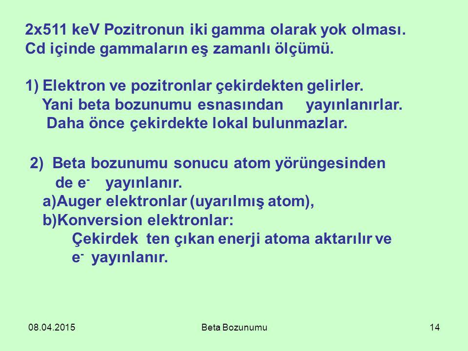 08.04.2015Beta Bozunumu14 2x511 keV Pozitronun iki gamma olarak yok olması. Cd içinde gammaların eş zamanlı ölçümü. 1)Elektron ve pozitronlar çekirdek