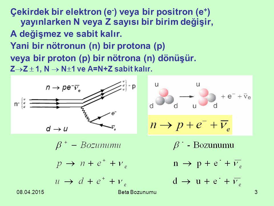 08.04.2015Beta Bozunumu3 Çekirdek bir elektron (e - ) veya bir positron (e + ) yayınlarken N veya Z sayısı bir birim değişir, A değişmez ve sabit kalır.