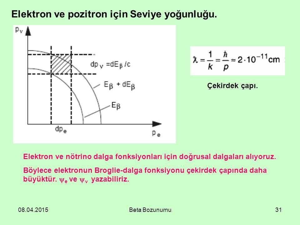 08.04.2015Beta Bozunumu31 Elektron ve pozitron için Seviye yoğunluğu. Çekirdek çapı. Elektron ve nötrino dalga fonksiyonları için doğrusal dalgaları a