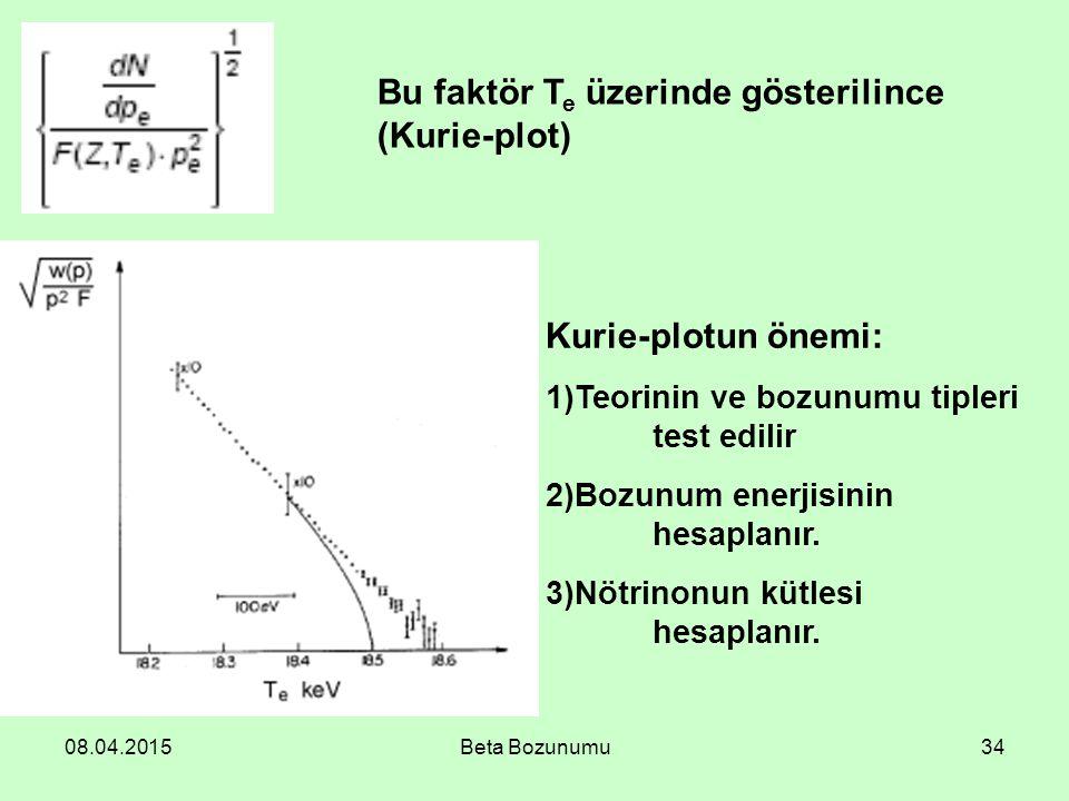 08.04.2015Beta Bozunumu34 Bu faktör T e üzerinde gösterilince (Kurie-plot) Kurie-plotun önemi: 1)Teorinin ve bozunumu tipleri test edilir 2)Bozunum enerjisinin hesaplanır.