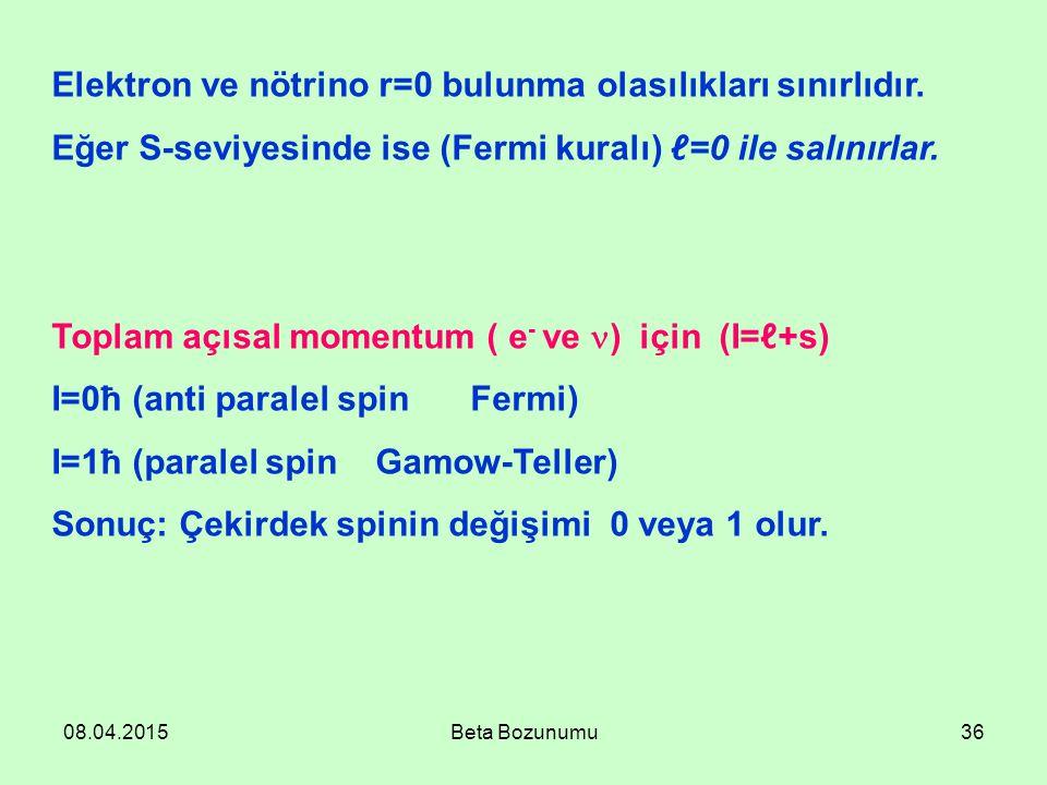 08.04.2015Beta Bozunumu36 Elektron ve nötrino r=0 bulunma olasılıkları sınırlıdır. Eğer S-seviyesinde ise (Fermi kuralı) ℓ=0 ile salınırlar. Toplam aç
