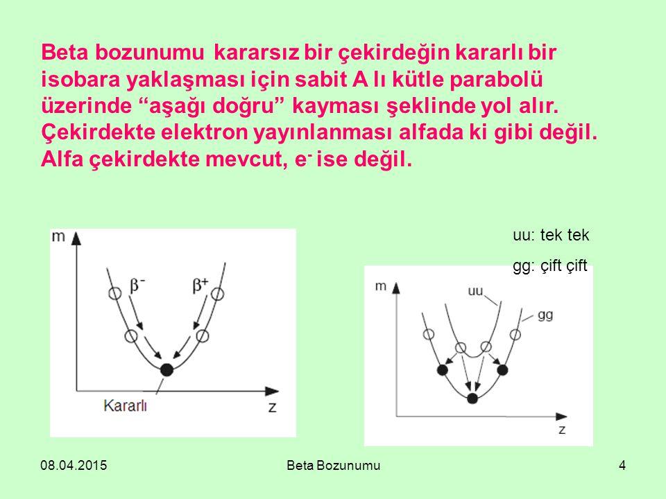 """08.04.2015Beta Bozunumu4 Beta bozunumu kararsız bir çekirdeğin kararlı bir isobara yaklaşması için sabit A lı kütle parabolü üzerinde """"aşağı doğru"""" ka"""