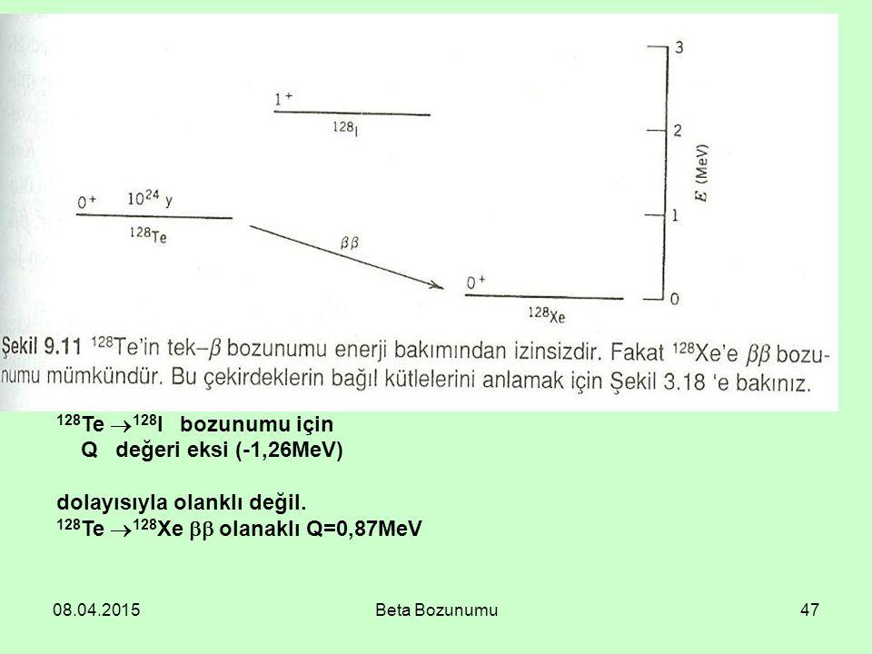 08.04.2015Beta Bozunumu47 128 Te  128 I bozunumu için Q değeri eksi (-1,26MeV) dolayısıyla olanklı değil. 128 Te  128 Xe  olanaklı Q=0,87MeV