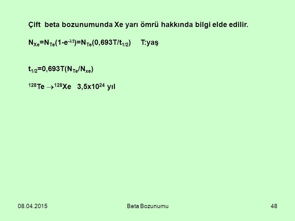 08.04.2015Beta Bozunumu48 Çift beta bozunumunda Xe yarı ömrü hakkında bilgi elde edilir. N Xe =N Te (1-e - t )=N Te (0,693T/t 1/2 ) T:yaş t 1/2 =0,693