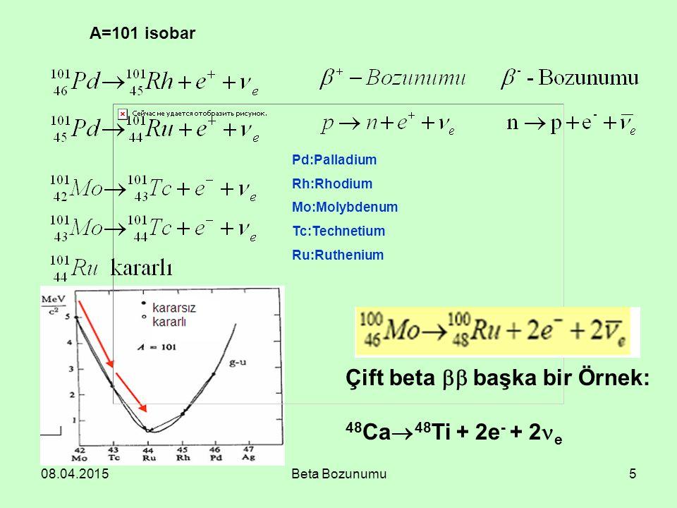 08.04.2015Beta Bozunumu5 A=101 isobar Çift beta  başka bir Örnek: 48 Ca  48 Ti + 2e - + 2 e Pd:Palladium Rh:Rhodium Mo:Molybdenum Tc:Technetium Ru:Ruthenium