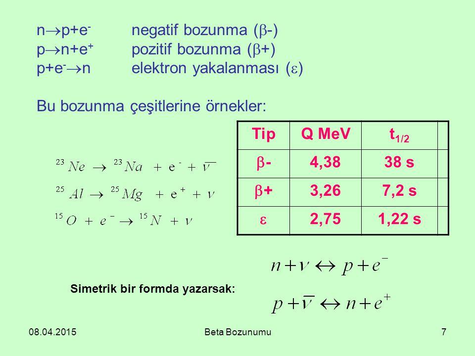 08.04.2015Beta Bozunumu7 TipQ MeVt 1/2 -- 4,3838 s ++ 3,267,2 s  2,751,22 s n  p+e - negatif bozunma (  -) p  n+e + pozitif bozunma (  +) p+e -  nelektron yakalanması (  ) Bu bozunma çeşitlerine örnekler: Simetrik bir formda yazarsak:
