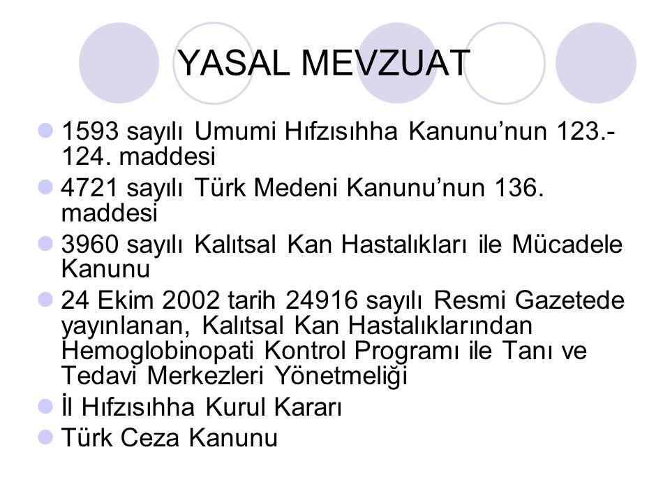 YASAL MEVZUAT 1593 sayılı Umumi Hıfzısıhha Kanunu'nun 123.- 124. maddesi 4721 sayılı Türk Medeni Kanunu'nun 136. maddesi 3960 sayılı Kalıtsal Kan Hast