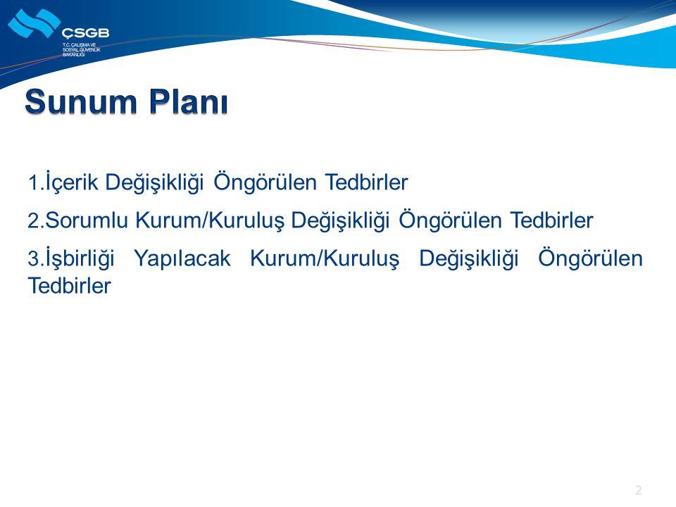 1. İçerik Değişikliği Öngörülen Tedbirler 2. Sorumlu Kurum/Kuruluş Değişikliği Öngörülen Tedbirler 3. İşbirliği Yapılacak Kurum/Kuruluş Değişikliği Ön
