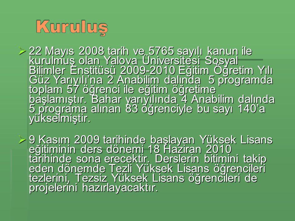  22 Mayıs 2008 tarih ve 5765 sayılı kanun ile kurulmuş olan Yalova Üniversitesi Sosyal Bilimler Enstitüsü 2009-2010 Eğitim Öğretim Yılı Güz Yarıyılı'na 2 Anabilim dalında 5 programda toplam 57 öğrenci ile eğitim öğretime başlamıştır.