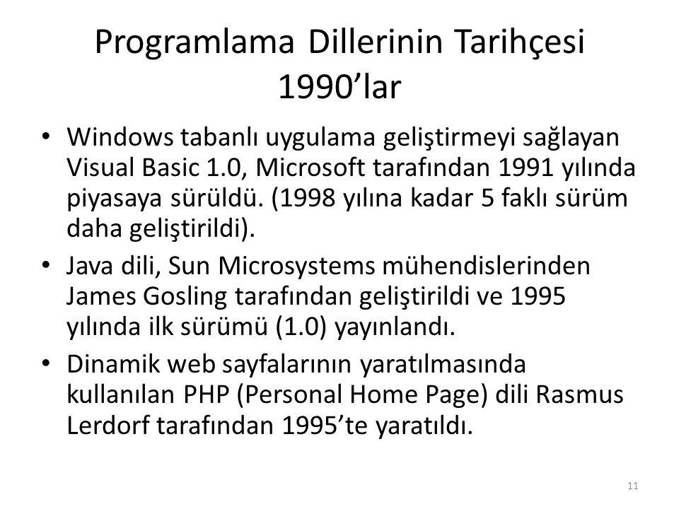 Programlama Dillerinin Tarihçesi 1990'lar Windows tabanlı uygulama geliştirmeyi sağlayan Visual Basic 1.0, Microsoft tarafından 1991 yılında piyasaya sürüldü.