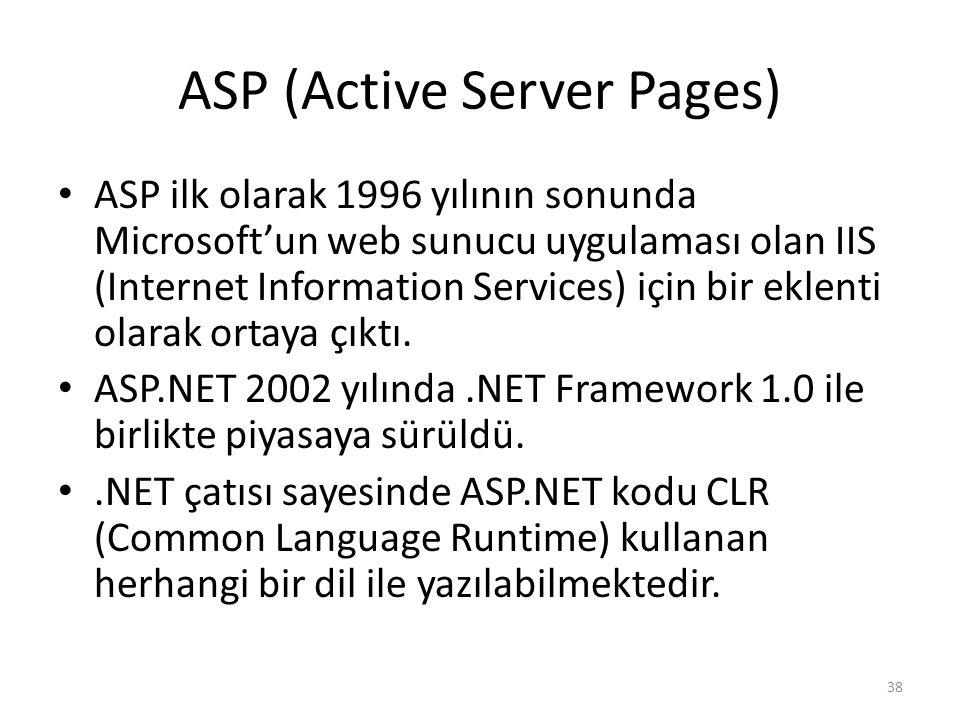 ASP (Active Server Pages) ASP ilk olarak 1996 yılının sonunda Microsoft'un web sunucu uygulaması olan IIS (Internet Information Services) için bir eklenti olarak ortaya çıktı.
