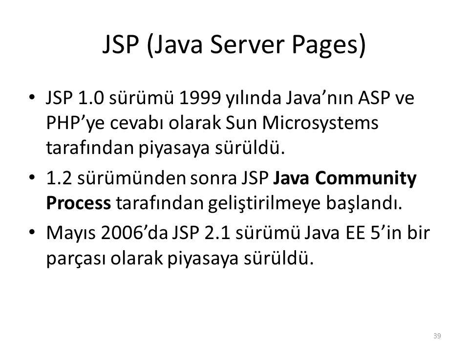 JSP (Java Server Pages) JSP 1.0 sürümü 1999 yılında Java'nın ASP ve PHP'ye cevabı olarak Sun Microsystems tarafından piyasaya sürüldü.