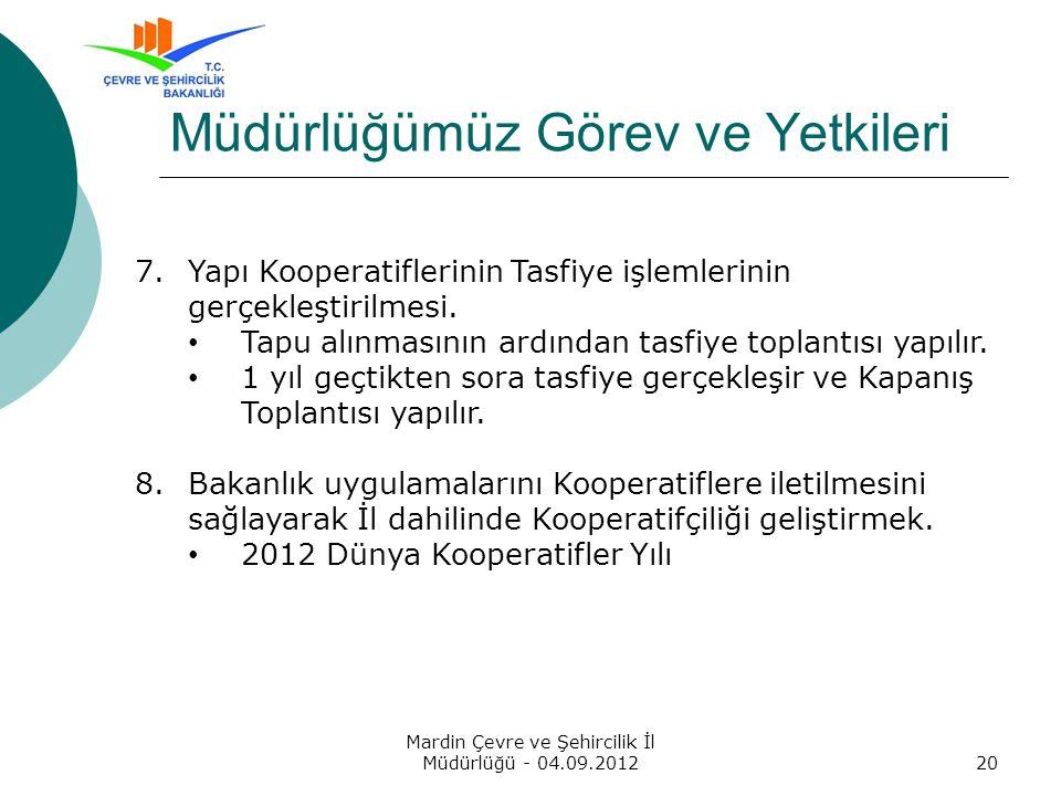 Müdürlüğümüz Görev ve Yetkileri Mardin Çevre ve Şehircilik İl Müdürlüğü - 04.09.201220 7.Yapı Kooperatiflerinin Tasfiye işlemlerinin gerçekleştirilmesi.