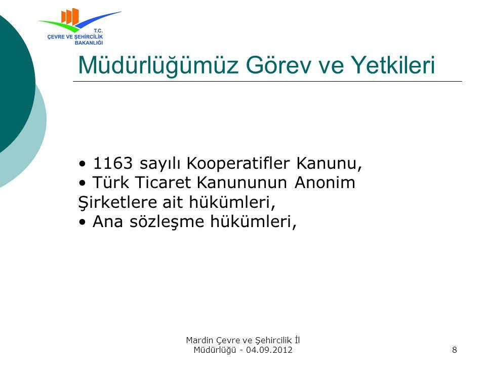 Mardin Çevre ve Şehircilik İl Müdürlüğü - 04.09.20129 Müdürlüğümüz Görev ve Yetkileri Konut Yapı Kooperatifleri İlimizde 77 Konut Yapı Kooperatifi bulunmaktadır