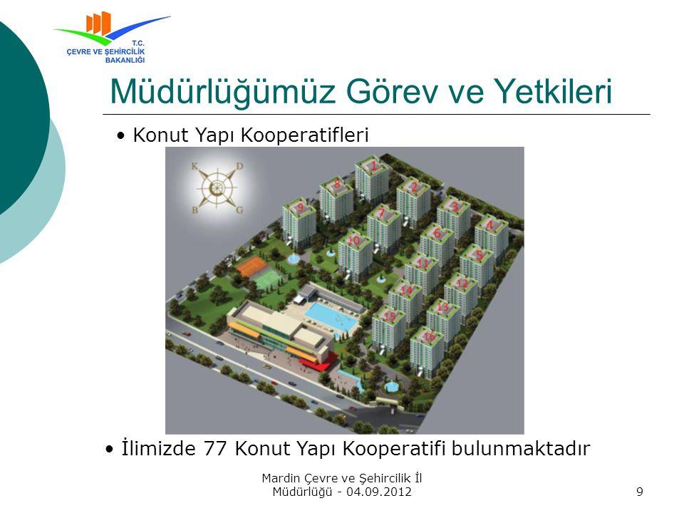 Mardin Çevre ve Şehircilik İl Müdürlüğü - 04.09.201210 Müdürlüğümüz Görev ve Yetkileri Küçük Sanayi Sitesi Yapı Kooperatifleri İlimizde 5 Küçük Sanayi Sitesi Yapı Kooperatifi bulunmaktadır