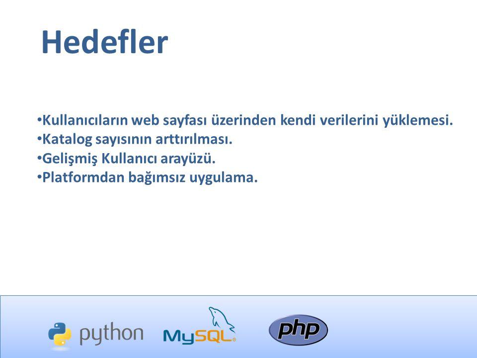 Hedefler Kullanıcıların web sayfası üzerinden kendi verilerini yüklemesi. Katalog sayısının arttırılması. Gelişmiş Kullanıcı arayüzü. Platformdan bağı