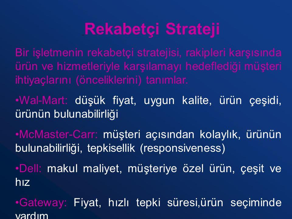 Başarı için gerekli koşullar: İşletmenin rekabetçi stratejisi ile tüm fonksiyonel stratejileri uyumlu olmalıdır.