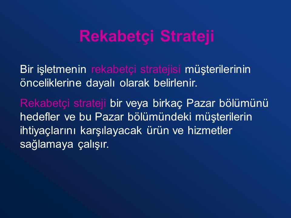 Tam bir stratejik uyum için: İşletmenin tüm fonksiyonları rekabetçi stratejiyi destekleyen tutarlı stratejiler uygulamalıdırlar.