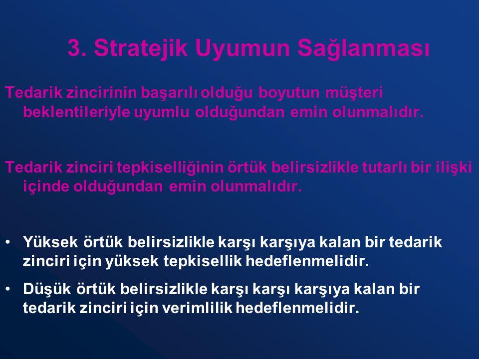 3. Stratejik Uyumun Sağlanması Tedarik zincirinin başarılı olduğu boyutun müşteri beklentileriyle uyumlu olduğundan emin olunmalıdır. Tedarik zinciri