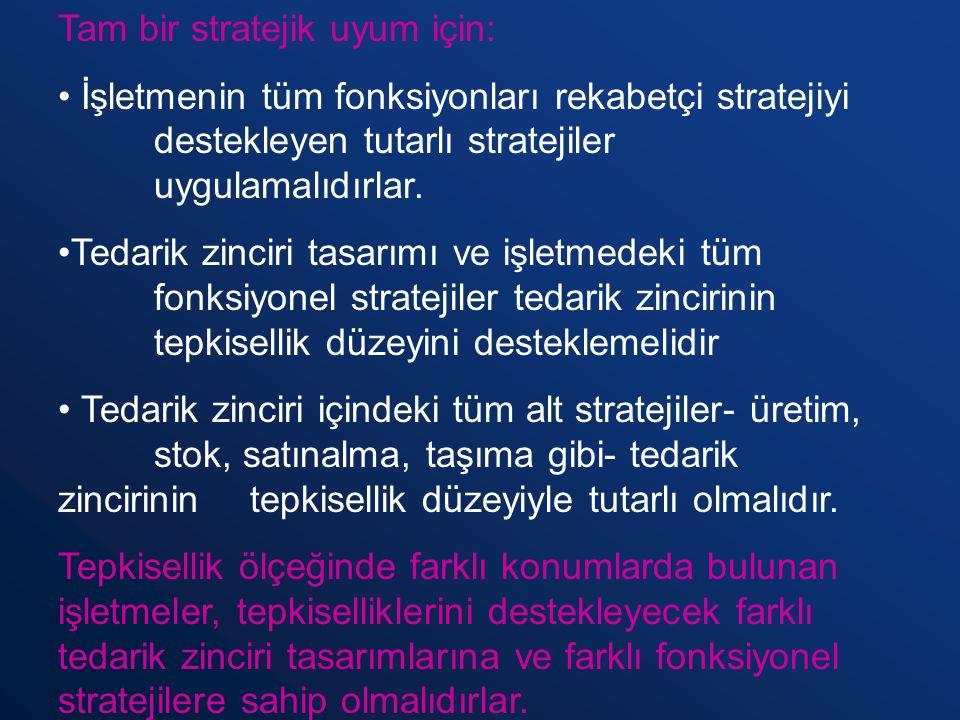 Tam bir stratejik uyum için: İşletmenin tüm fonksiyonları rekabetçi stratejiyi destekleyen tutarlı stratejiler uygulamalıdırlar. Tedarik zinciri tasar