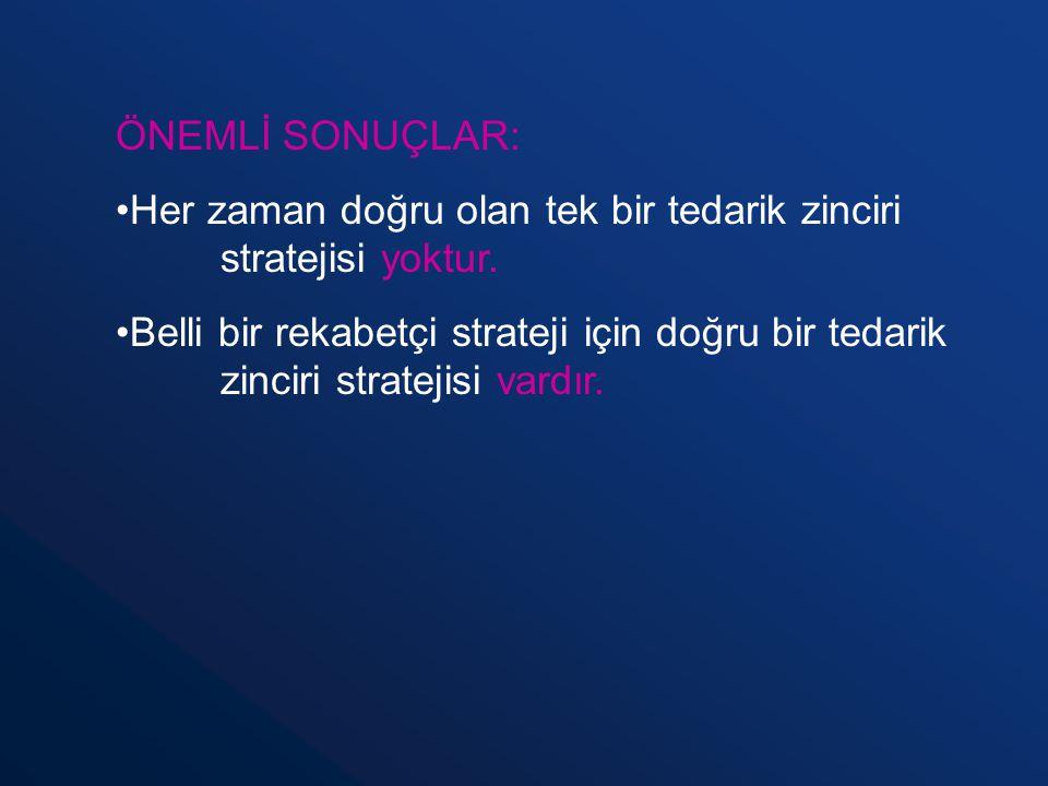 ÖNEMLİ SONUÇLAR: Her zaman doğru olan tek bir tedarik zinciri stratejisi yoktur. Belli bir rekabetçi strateji için doğru bir tedarik zinciri stratejis