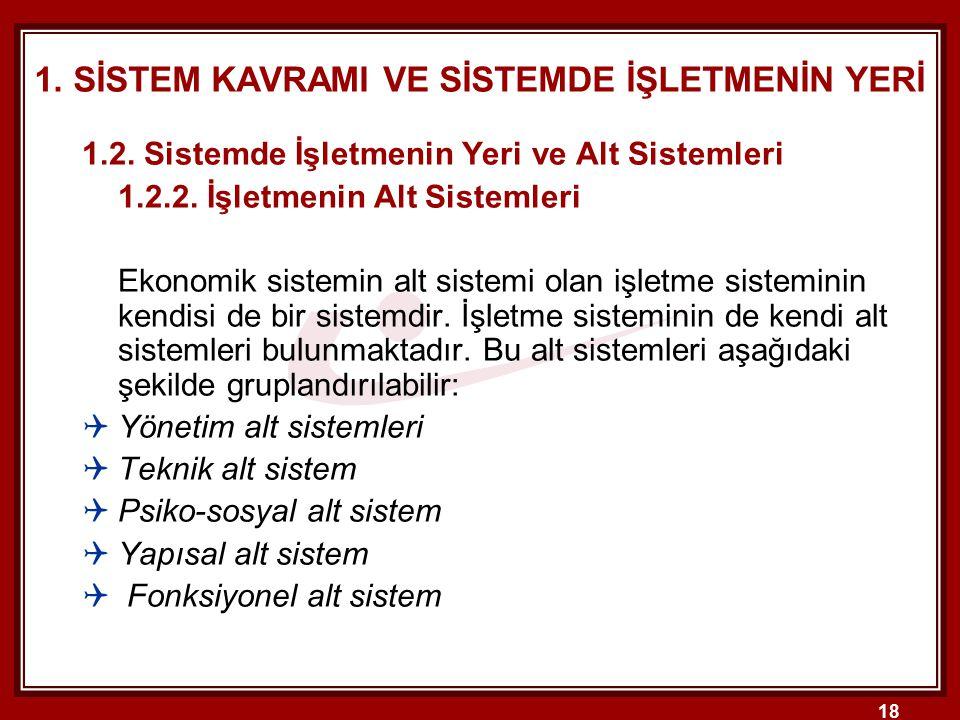 18 1.SİSTEM KAVRAMI VE SİSTEMDE İŞLETMENİN YERİ 1.2.